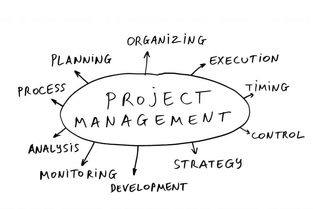 Näistä syistä projektit epäonnistuvat