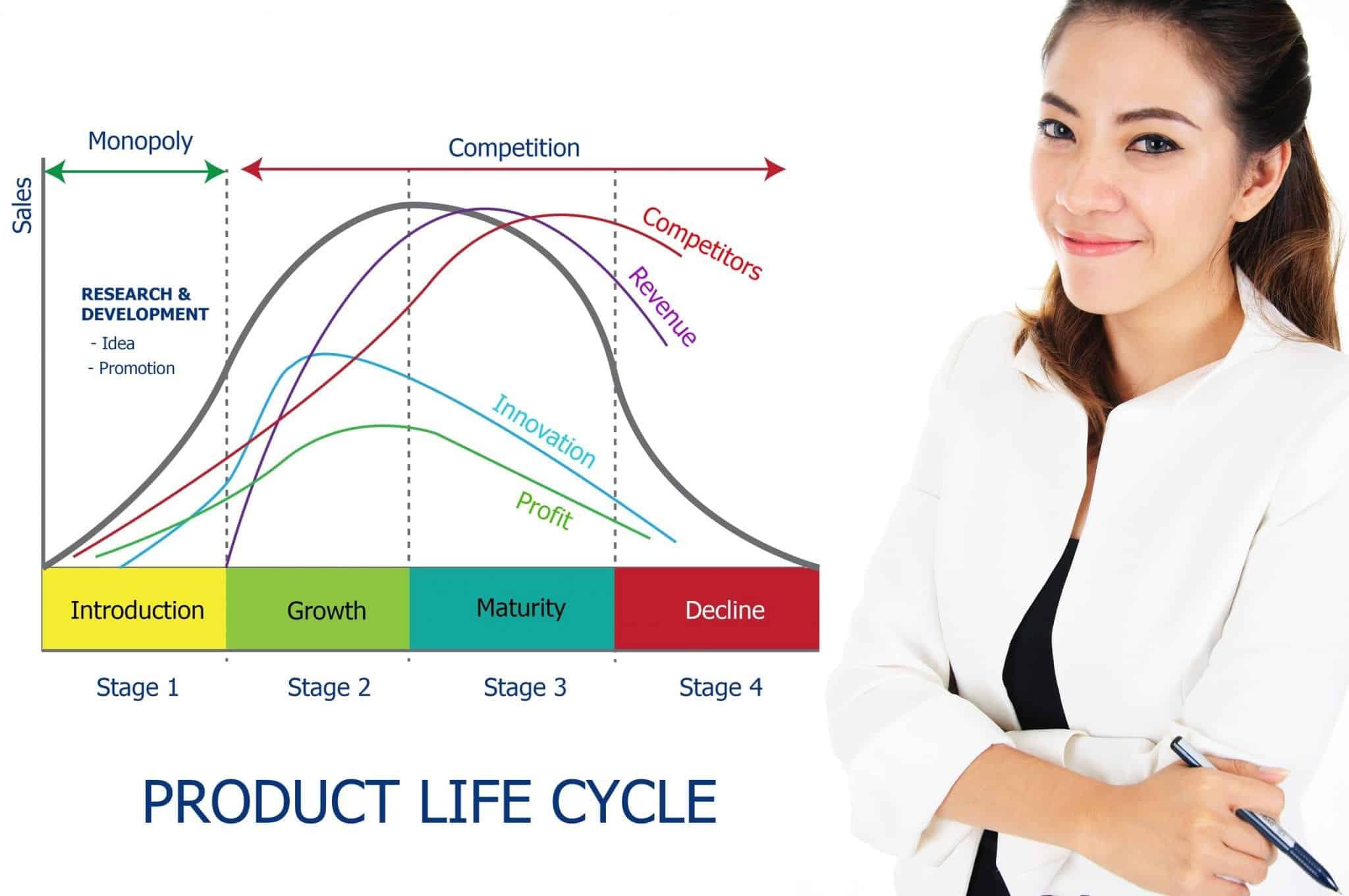 Digitalisaatiossa tuotekehityksen hallinta on oleellista.
