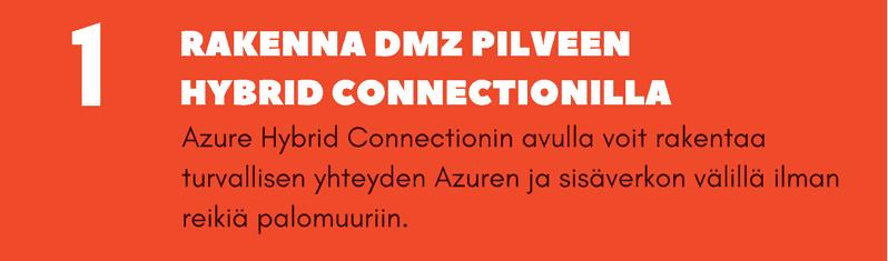 Azure Hybric Connections - tietoturvallinen DMZ