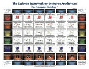 Zachmann