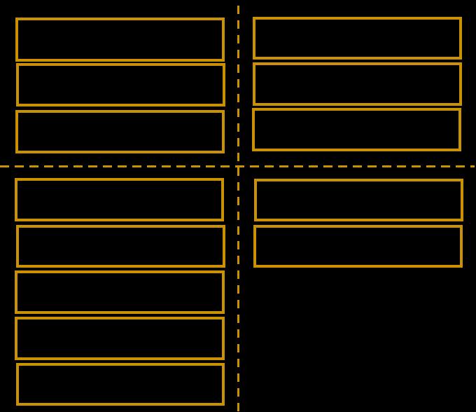 Kustannuksia aiheuttavat konesali-infran komponentit