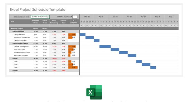 Excel projektinhallinnassa